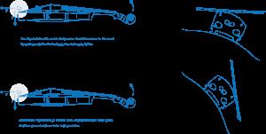 PhysioViolin ilustracije 2